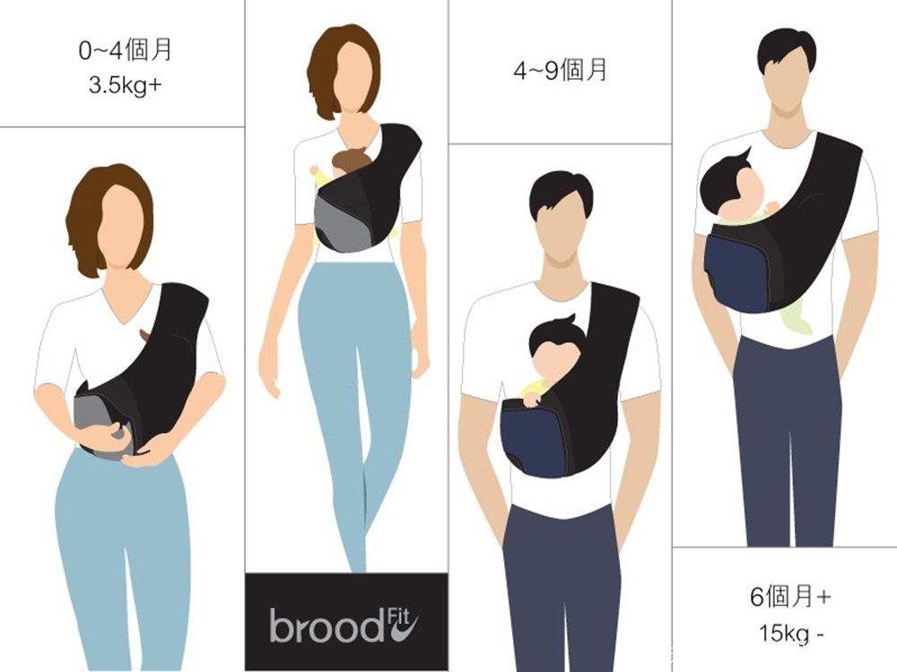 新生兒背巾推薦BroodFit「天使之翼」口袋背巾